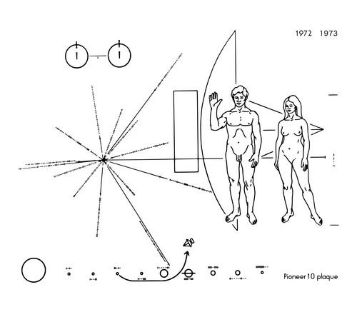 宇宙 Part4/ パイオニア探査機に乗せた人類と地球を説明図