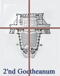 シュタイナー建築/第二ゲーテアヌム