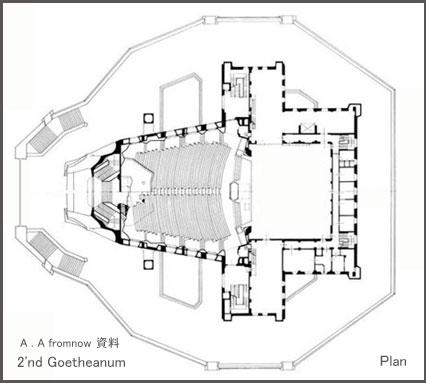 第二ゲーテアヌム/平面図